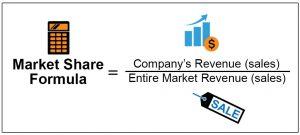 Công thức tính thị phần công ty